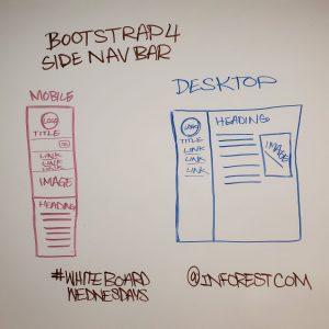 picture of responsive, left side navigation menu in mobile and desktop views.