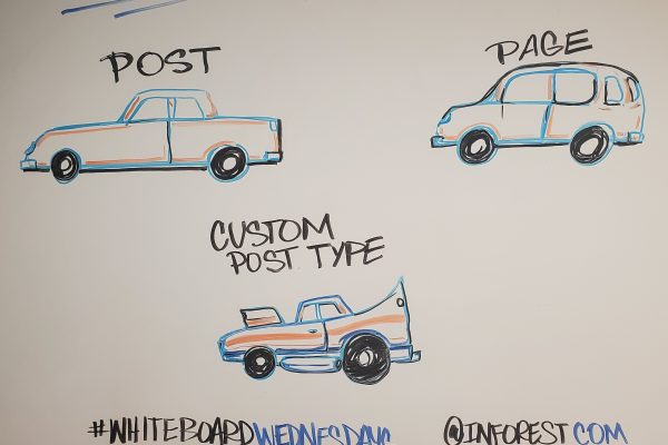 Creating your own Kinds of Content in WordPress; Part 1: Custom Post Types