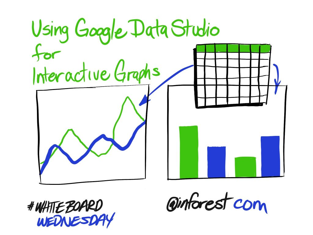 Using Google Data Studio for Interactive Graphs